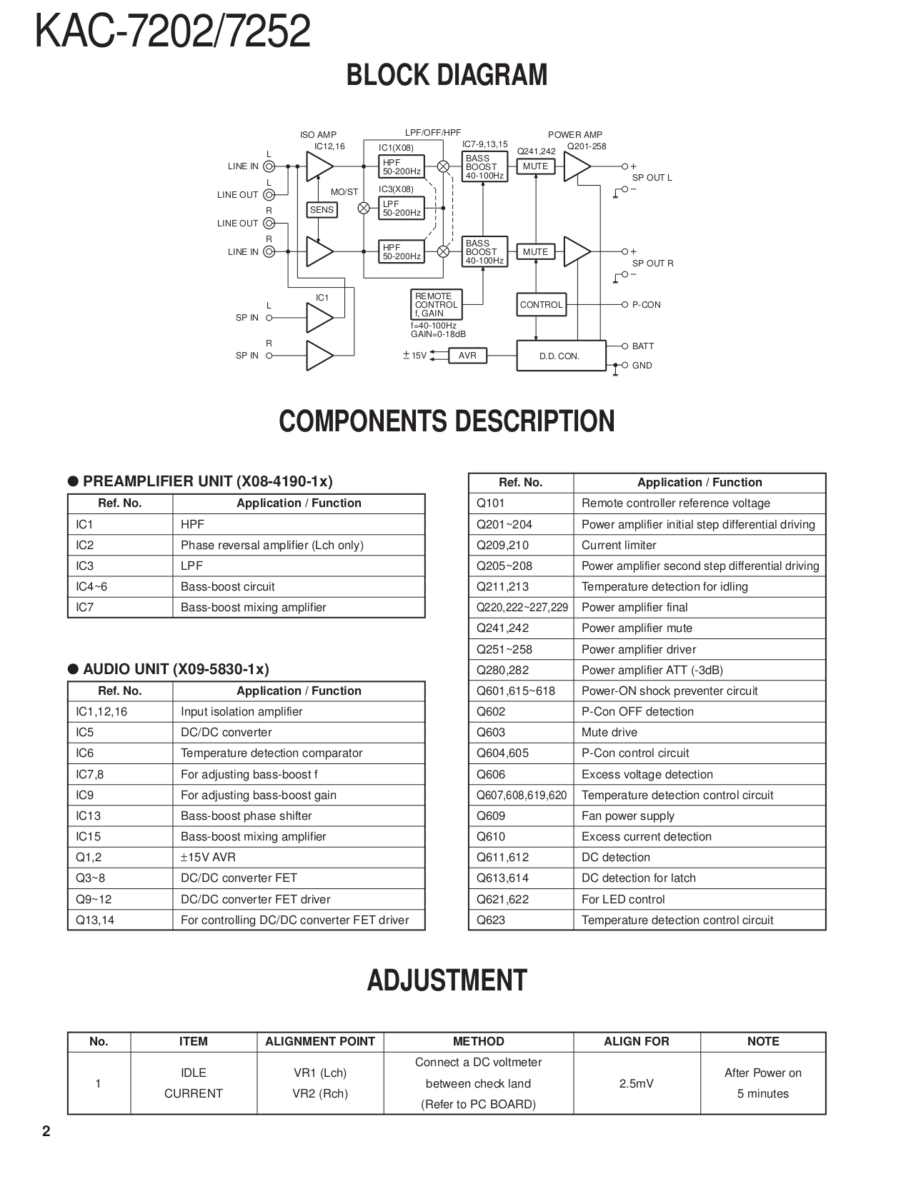 kenwood_kac 7202_[ET][1].pdf 1 pdf manual for kenwood car amplifier kac 608s kenwood kac 622 wiring diagram at reclaimingppi.co